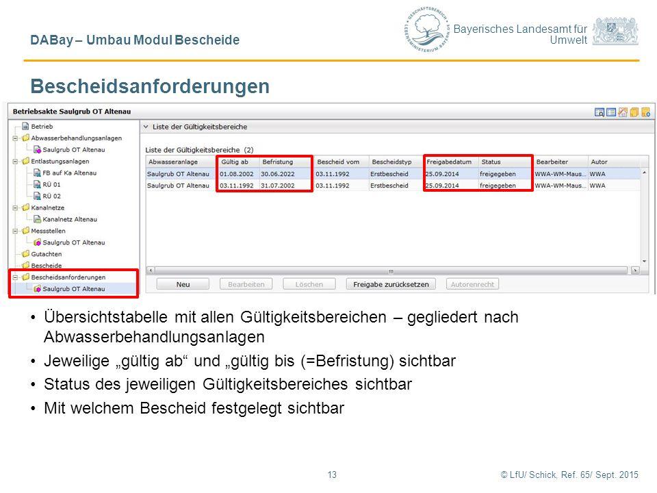 Bayerisches Landesamt für Umwelt © LfU/ Schick, Ref. 65/ Sept. 201513 DABay – Umbau Modul Bescheide Bescheidsanforderungen Übersichtstabelle mit allen