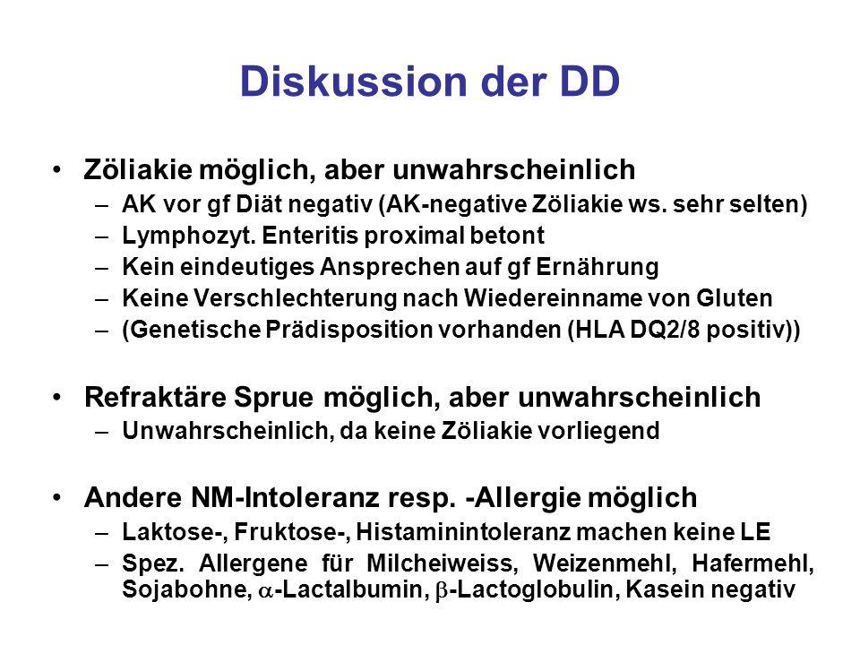 Diskussion der DD Zöliakie möglich, aber unwahrscheinlich –AK vor gf Diät negativ (AK-negative Zöliakie ws. sehr selten) –Lymphozyt. Enteritis proxima