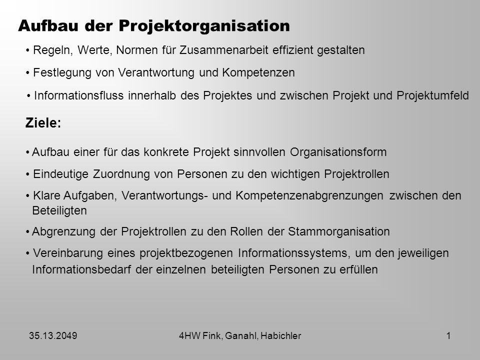 35.13.20494HW Fink, Ganahl, Habichler1 Aufbau der Projektorganisation Regeln, Werte, Normen für Zusammenarbeit effizient gestalten Festlegung von Vera