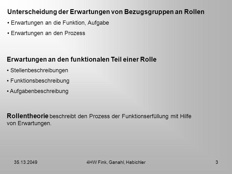 35.13.20494HW Fink, Ganahl, Habichler3 Unterscheidung der Erwartungen von Bezugsgruppen an Rollen Erwartungen an die Funktion, Aufgabe Erwartungen an
