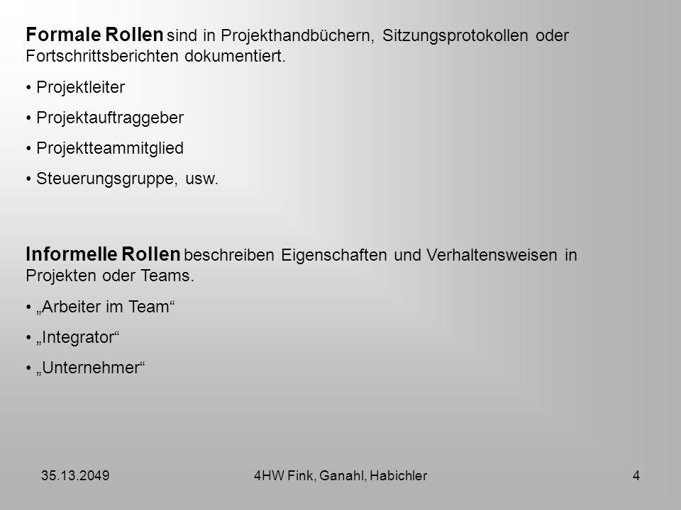 35.13.20494HW Fink, Ganahl, Habichler4 Formale Rollen sind in Projekthandbüchern, Sitzungsprotokollen oder Fortschrittsberichten dokumentiert. Projekt