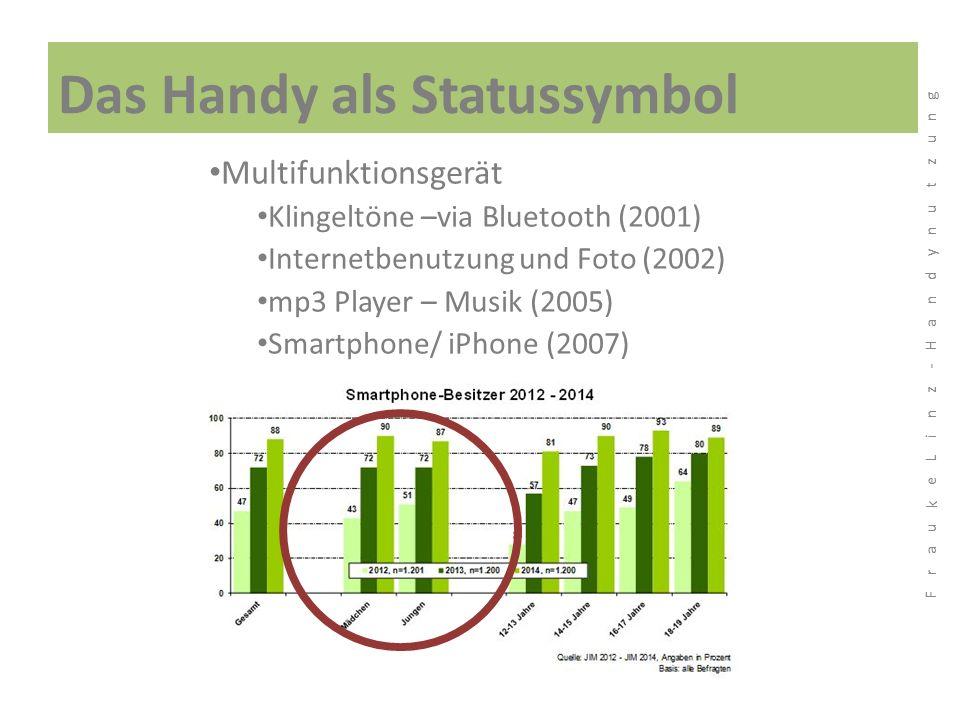 Das Handy als Statussymbol Multifunktionsgerät Klingeltöne –via Bluetooth (2001) Internetbenutzung und Foto (2002) mp3 Player – Musik (2005) Smartphon