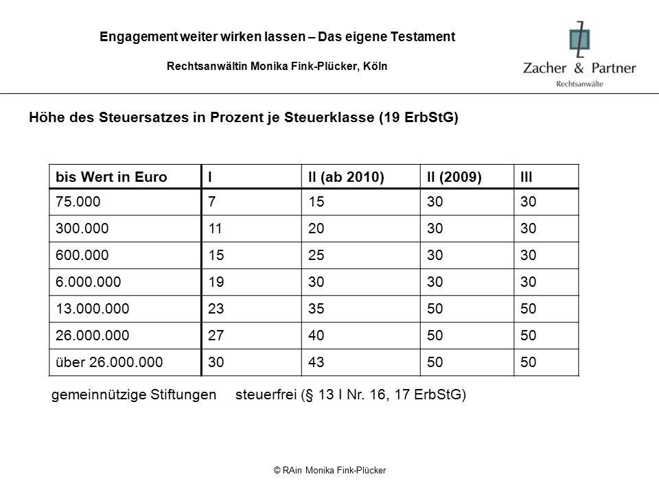 © RAin Monika Fink-Plücker Engagement weiter wirken lassen – Das eigene Testament Rechtsanwältin Monika Fink-Plücker, Köln Persönliche Freibeträge (§ 16 ErbStG) Ehegatten und eingetragene Lebenspartner500.000,00 € Kinder, Stief- und Adoptivkinder sowie Enkel, deren Eltern bereits verstorben sind 400.000,00 € Enkel, deren Eltern noch leben, Urenkel200.000,00 € Eltern und Großeltern (bei Erbschaft)100.000,00 € Personen der Steuerklasse II (z.B.