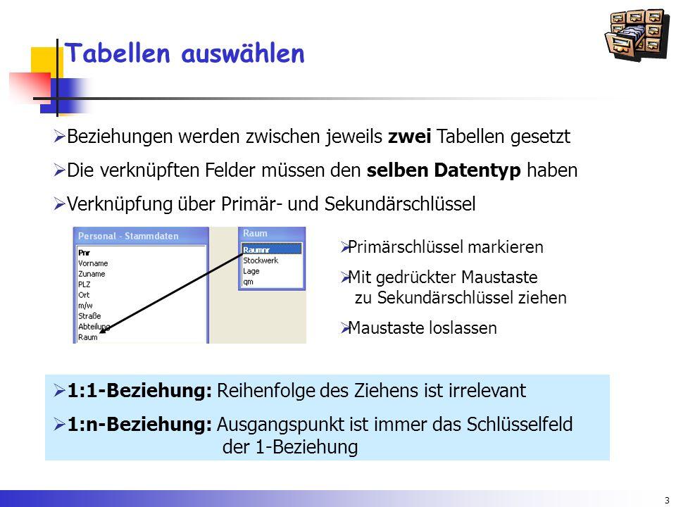 3 Tabellen auswählen  Beziehungen werden zwischen jeweils zwei Tabellen gesetzt  Die verknüpften Felder müssen den selben Datentyp haben  Verknüpfung über Primär- und Sekundärschlüssel  Primärschlüssel markieren  Mit gedrückter Maustaste zu Sekundärschlüssel ziehen  Maustaste loslassen  1:1-Beziehung: Reihenfolge des Ziehens ist irrelevant  1:n-Beziehung: Ausgangspunkt ist immer das Schlüsselfeld der 1-Beziehung