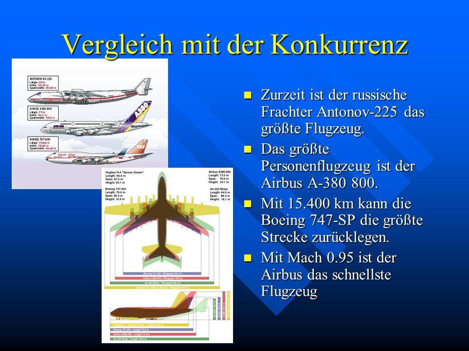 Vergleich mit der Konkurrenz Zurzeit ist der russische Frachter Antonov-225 das größte Flugzeug. Das größte Personenflugzeug ist der Airbus A-380 800.