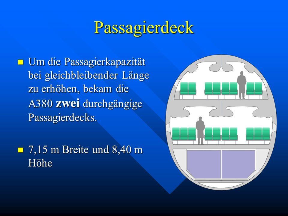 Passagierdeck Um die Passagierkapazität bei gleichbleibender Länge zu erhöhen, bekam die A380 zwei durchgängige Passagierdecks.