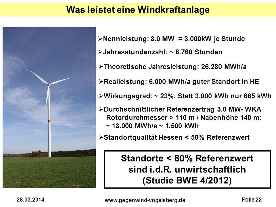 Folie 22 www.gegenwind-vogelsberg.de 28.03.2014 Was leistet eine Windkraftanlage  Nennleistung: 3.0 MW = 3.000kW je Stunde  Jahresstundenzahl: ~ 8.7