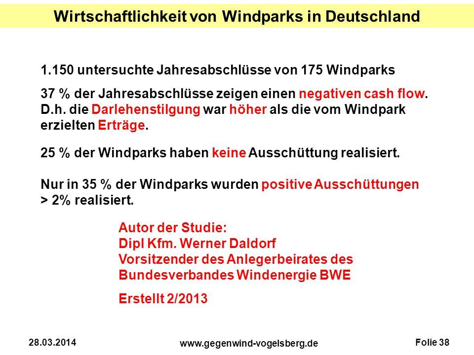 Folie 38 www.gegenwind-vogelsberg.de 28.03.2014 Wirtschaftlichkeit von Windparks in Deutschland 1.150 untersuchte Jahresabschlüsse von 175 Windparks 3