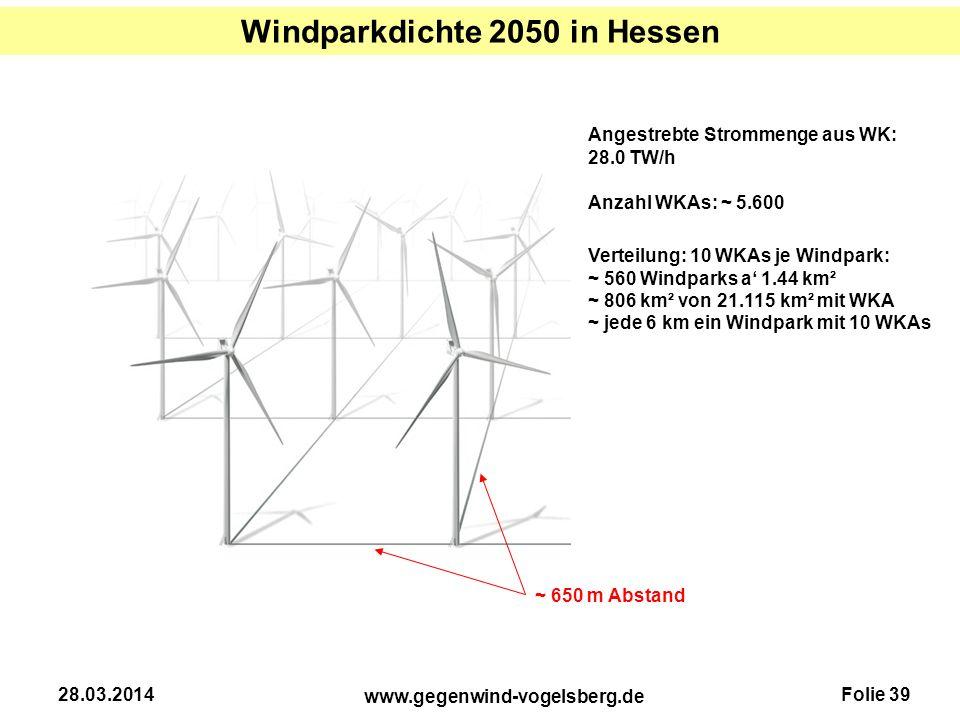 Folie 39 www.gegenwind-vogelsberg.de 28.03.2014 ~ 650 m Abstand Windparkdichte 2050 in Hessen Anzahl WKAs: ~ 5.600 Angestrebte Strommenge aus WK: 28.0
