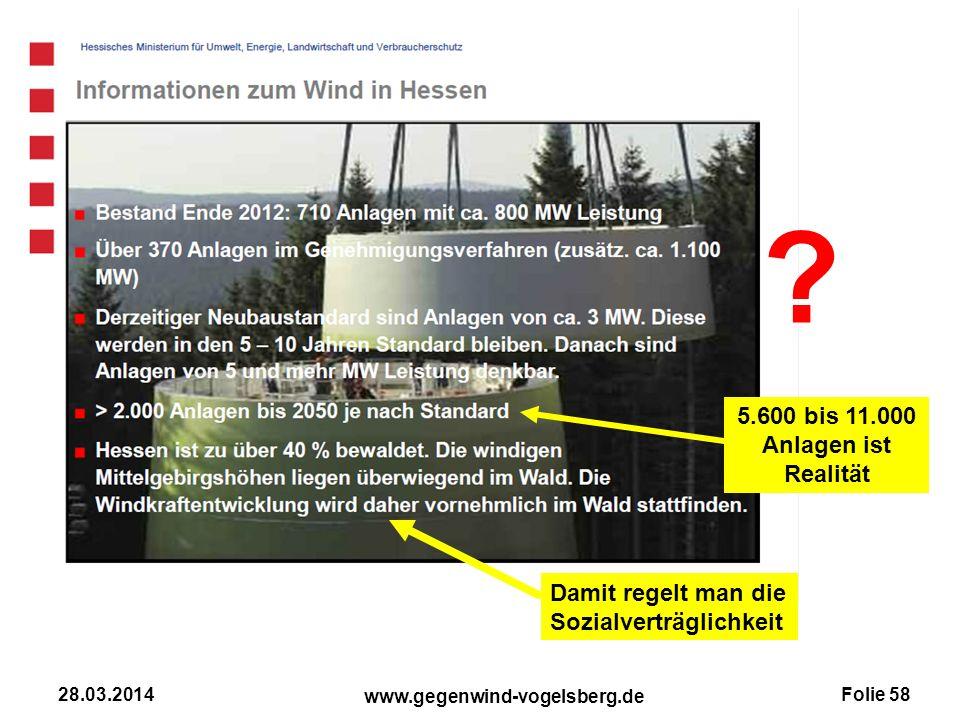 Folie 58 www.gegenwind-vogelsberg.de 28.03.2014 Damit regelt man die Sozialverträglichkeit ? 5.600 bis 11.000 Anlagen ist Realität