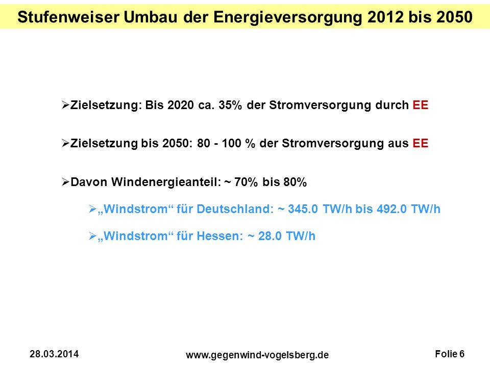 Folie 6 www.gegenwind-vogelsberg.de 28.03.2014  Zielsetzung: Bis 2020 ca. 35% der Stromversorgung durch EE  Zielsetzung bis 2050: 80 - 100 % der Str