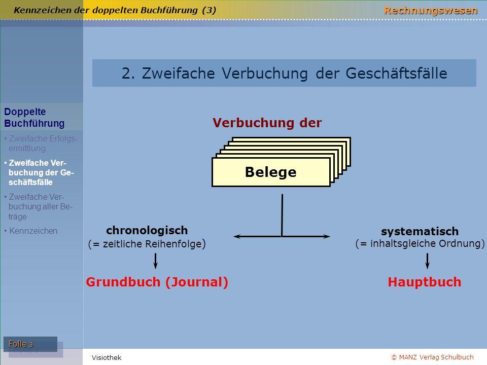 © MANZ Verlag Schulbuch Rechnungswesen Visiothek Folie 3 Verbuchung der Belege Grundbuch (Journal) chronologisch (= zeitliche Reihenfolge ) Hauptbuch