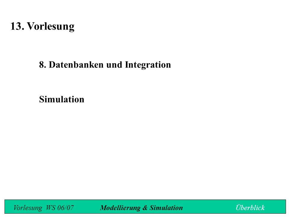 Folgende Gruppen von Adaptern werden genannt: Spezielle Adapter: Die Anbindung eines Informationssystems.