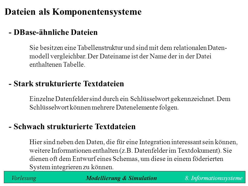 Dateien als Komponentensysteme - DBase-ähnliche Dateien Sie besitzen eine Tabellenstruktur und sind mit dem relationalen Daten- modell vergleichbar.