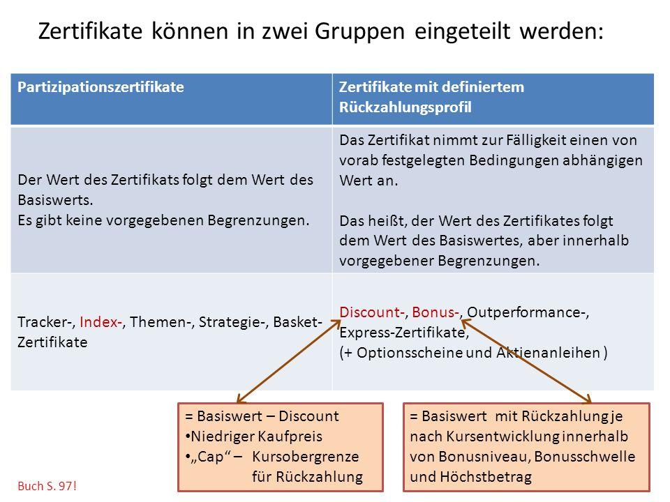 Zertifikate können in zwei Gruppen eingeteilt werden: PartizipationszertifikateZertifikate mit definiertem Rückzahlungsprofil Der Wert des Zertifikats
