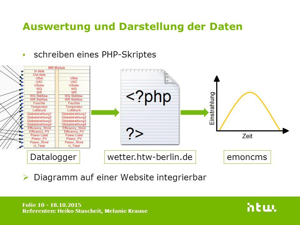 Auswertung und Darstellung der Daten schreiben eines PHP-Skriptes  Diagramm auf einer Website integrierbar Folie 10 · 18.10.2015 Referenten: Heiko Stascheit, Melanie Krause Dataloggerwetter.htw-berlin.deemoncms