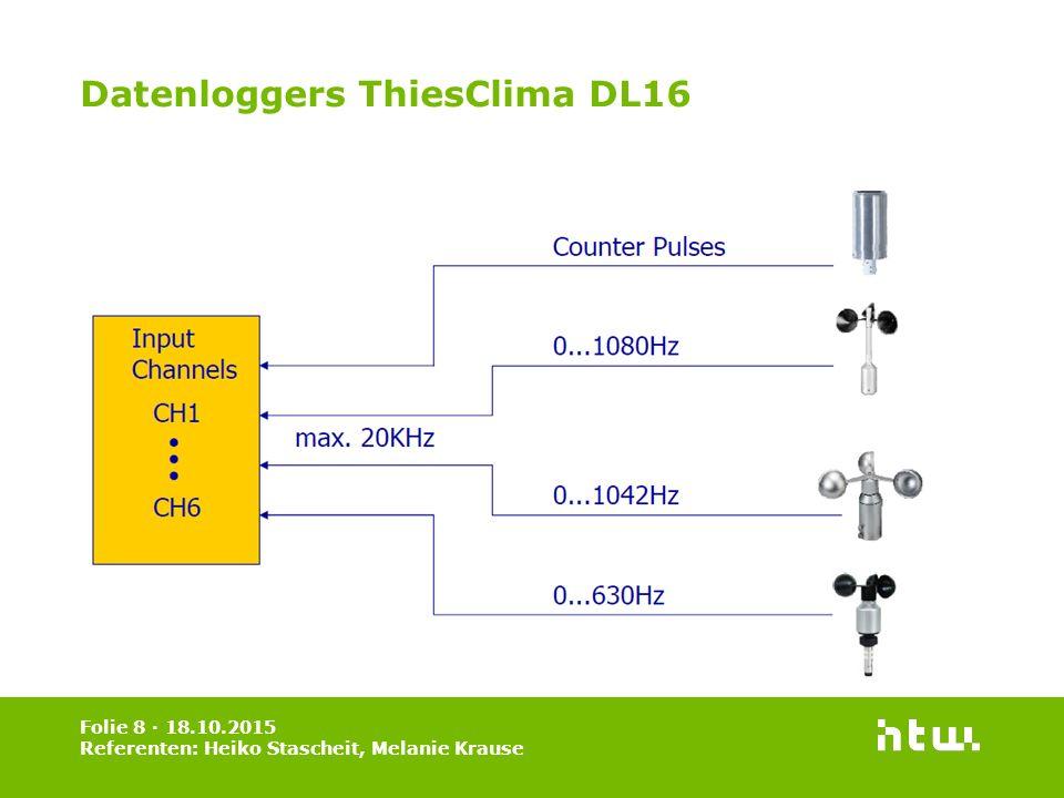 Datenloggers ThiesClima DL16 Folie 8 · 18.10.2015 Referenten: Heiko Stascheit, Melanie Krause