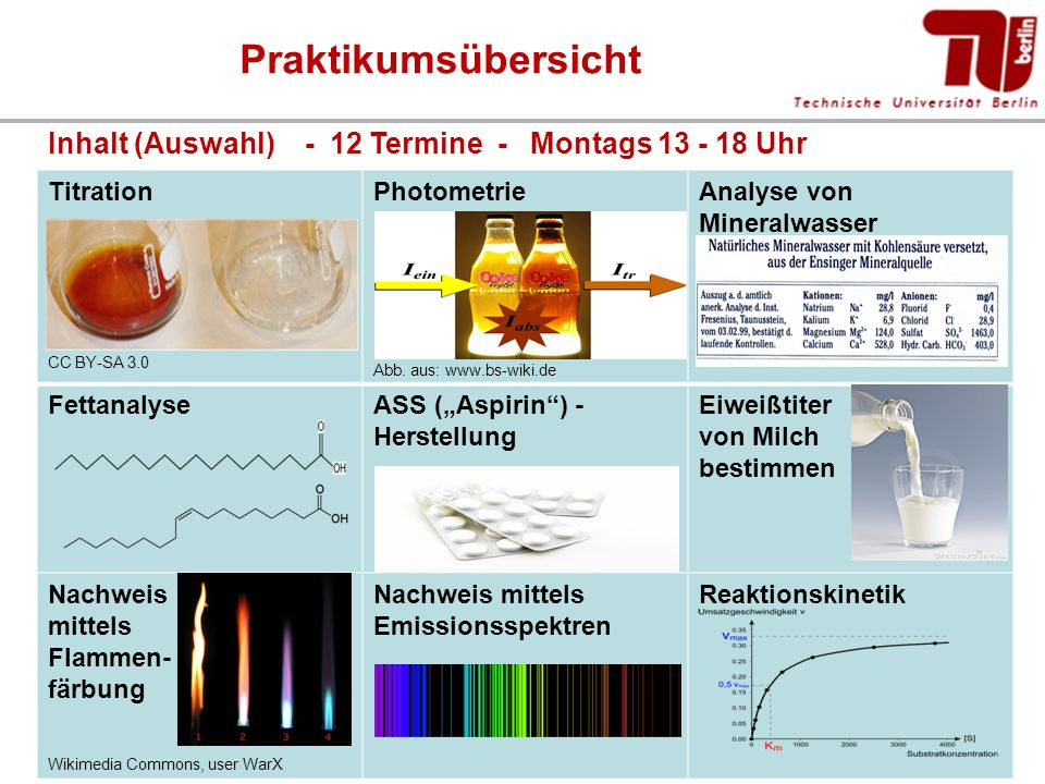 """Titration CC BY-SA 3.0 Photometrie Abb. aus: www.bs-wiki.de Analyse von Mineralwasser FettanalyseASS (""""Aspirin"""") - Herstellung Eiweißtiter von Milch b"""