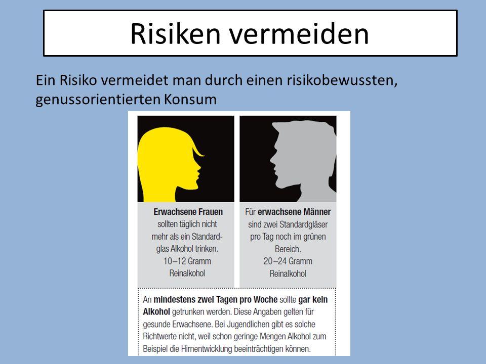 Risiken vermeiden Ein Risiko vermeidet man durch einen risikobewussten, genussorientierten Konsum