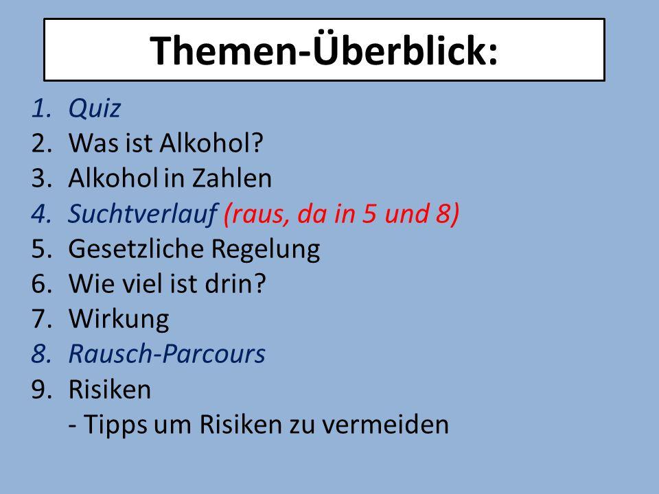 1.Quiz 2.Was ist Alkohol? 3.Alkohol in Zahlen 4.Suchtverlauf (raus, da in 5 und 8) 5.Gesetzliche Regelung 6.Wie viel ist drin? 7.Wirkung 8.Rausch-Parc