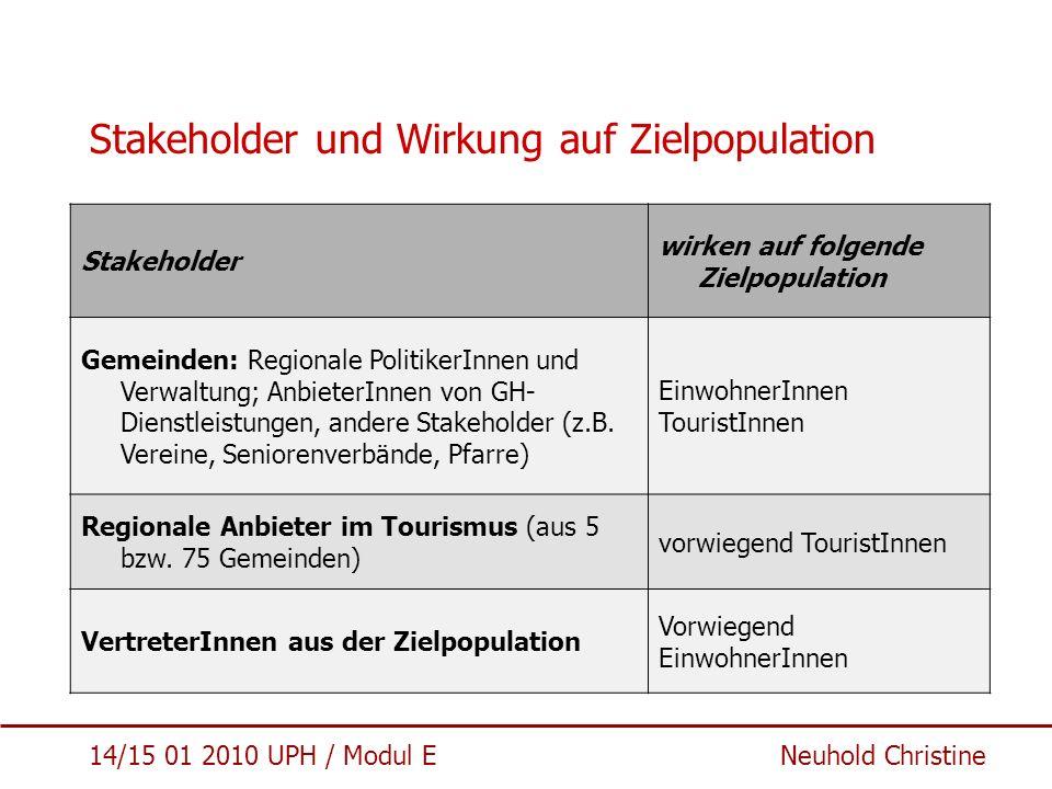 14/15 01 2010 UPH / Modul E Neuhold Christine Stakeholder und Wirkung auf Zielpopulation Stakeholder wirken auf folgende Zielpopulation Gemeinden: Reg