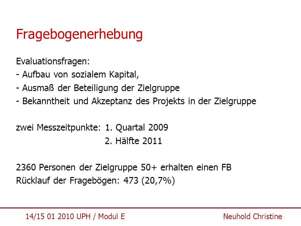 14/15 01 2010 UPH / Modul E Neuhold Christine Fragebogenerhebung Evaluationsfragen: - Aufbau von sozialem Kapital, - Ausmaß der Beteiligung der Zielgr