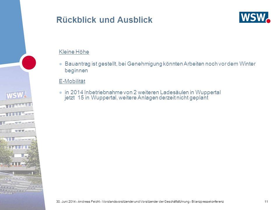 Rückblick und Ausblick 1130.