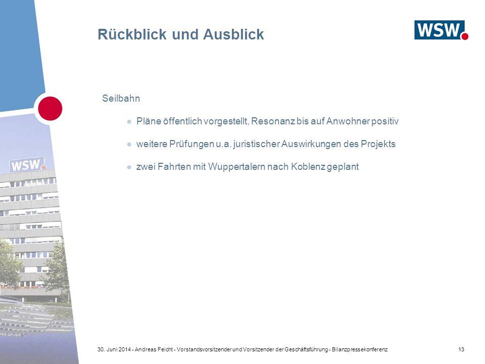 Rückblick und Ausblick 1330.