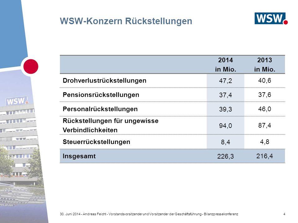 WSW-Konzern Rückstellungen 430.
