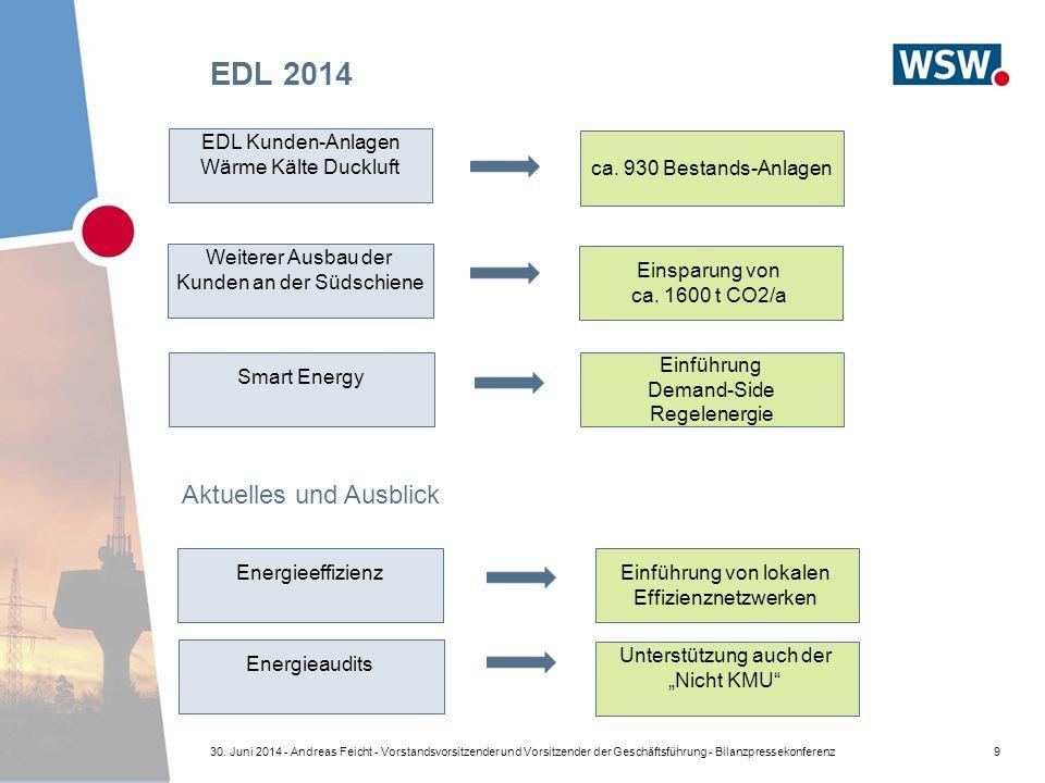 EDL 2014 930.