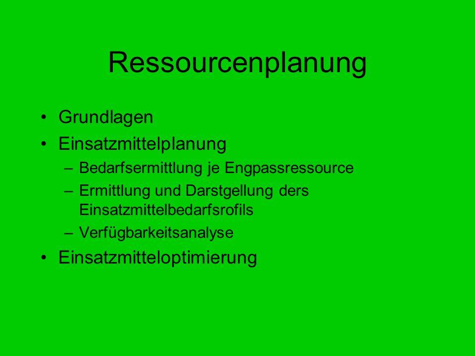 Ressourcenplanung Grundlagen Einsatzmittelplanung –Bedarfsermittlung je Engpassressource –Ermittlung und Darstgellung ders Einsatzmittelbedarfsrofils