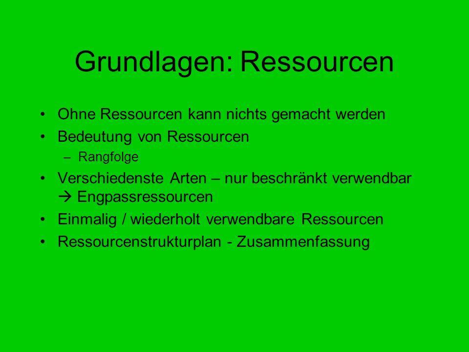 Grundlagen: Ressourcen Ohne Ressourcen kann nichts gemacht werden Bedeutung von Ressourcen –Rangfolge Verschiedenste Arten – nur beschränkt verwendbar