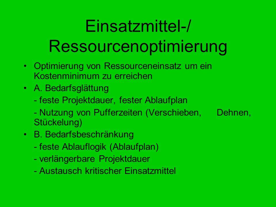 Einsatzmittel-/ Ressourcenoptimierung Optimierung von Ressourceneinsatz um ein Kostenminimum zu erreichen A. Bedarfsglättung - feste Projektdauer, fes