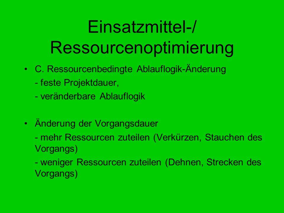 Einsatzmittel-/ Ressourcenoptimierung C. Ressourcenbedingte Ablauflogik-Änderung - feste Projektdauer, - veränderbare Ablauflogik Änderung der Vorgang