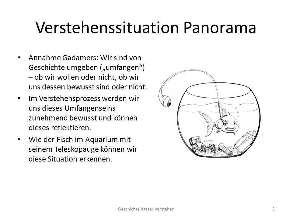 """Verstehenssituation Panorama Annahme Gadamers: Wir sind von Geschichte umgeben (""""umfangen ) – ob wir wollen oder nicht, ob wir uns dessen bewusst sind oder nicht."""