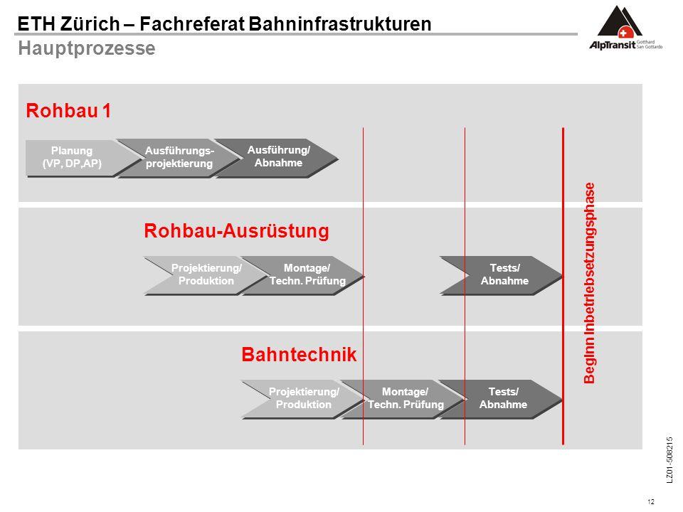 12 ETH Zürich – Fachreferat Bahninfrastrukturen LZ01-508215 Hauptprozesse Ausführungs- projektierung Planung (VP, DP,AP) Ausführung/ Abnahme Projektie