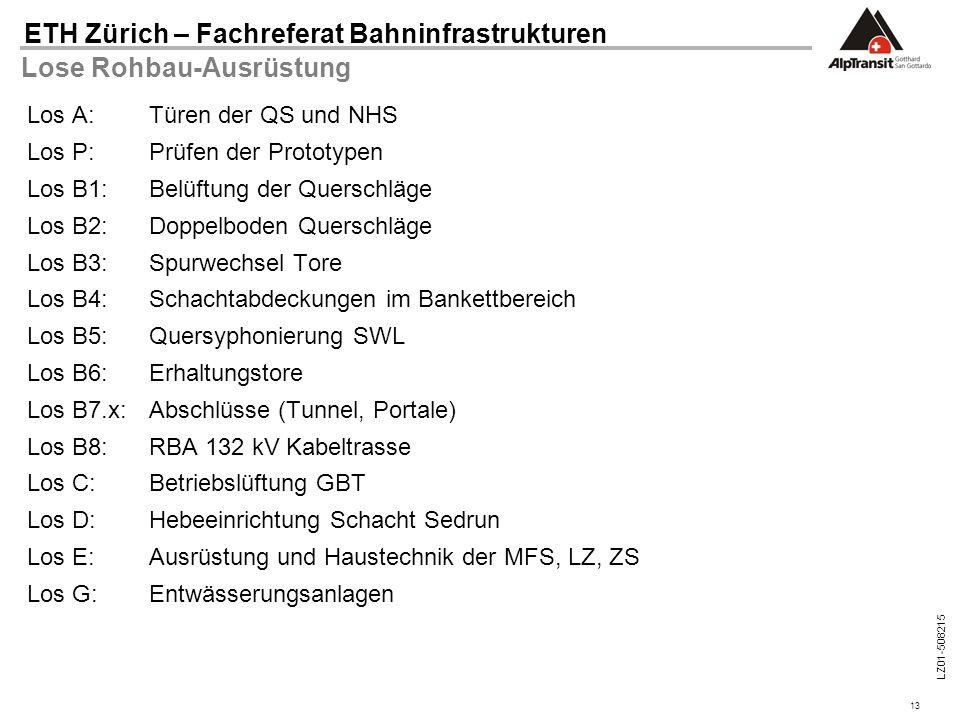 13 ETH Zürich – Fachreferat Bahninfrastrukturen LZ01-508215 Lose Rohbau-Ausrüstung Los A:Türen der QS und NHS Los P:Prüfen der Prototypen Los B1: Belü