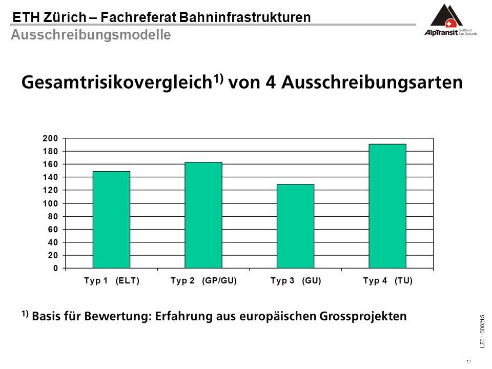 17 ETH Zürich – Fachreferat Bahninfrastrukturen LZ01-508215 Ausschreibungsmodelle