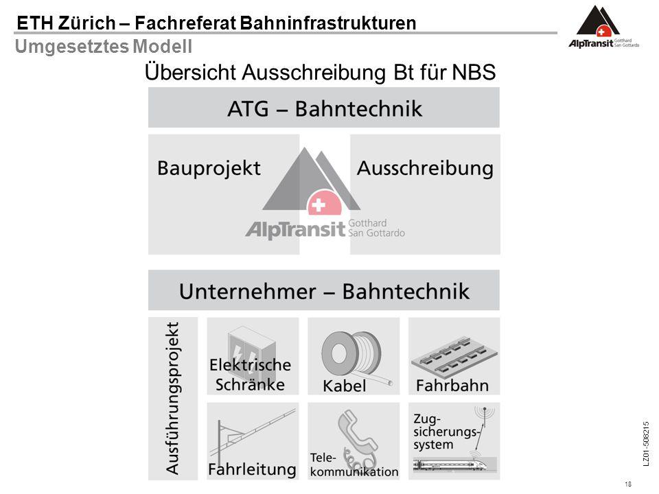 18 ETH Zürich – Fachreferat Bahninfrastrukturen LZ01-508215 Umgesetztes Modell Übersicht Ausschreibung Bt für NBS