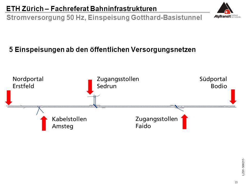 23 ETH Zürich – Fachreferat Bahninfrastrukturen LZ01-508215 Stromversorgung 50 Hz, Einspeisung Gotthard-Basistunnel 5 Einspeisungen ab den öffentliche