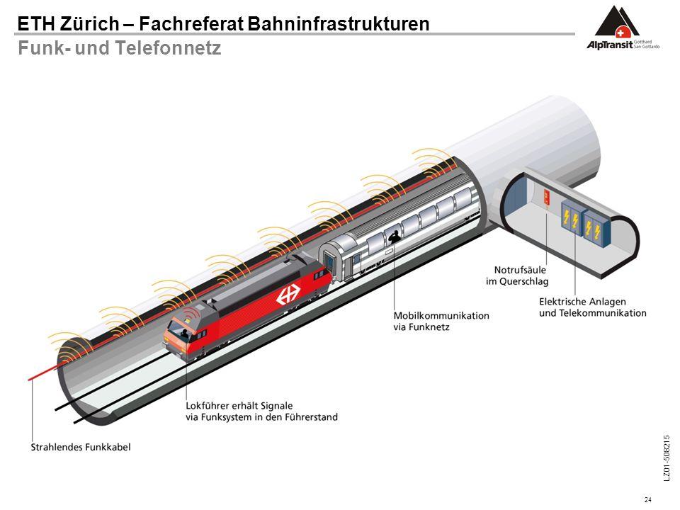 24 ETH Zürich – Fachreferat Bahninfrastrukturen LZ01-508215 Funk- und Telefonnetz