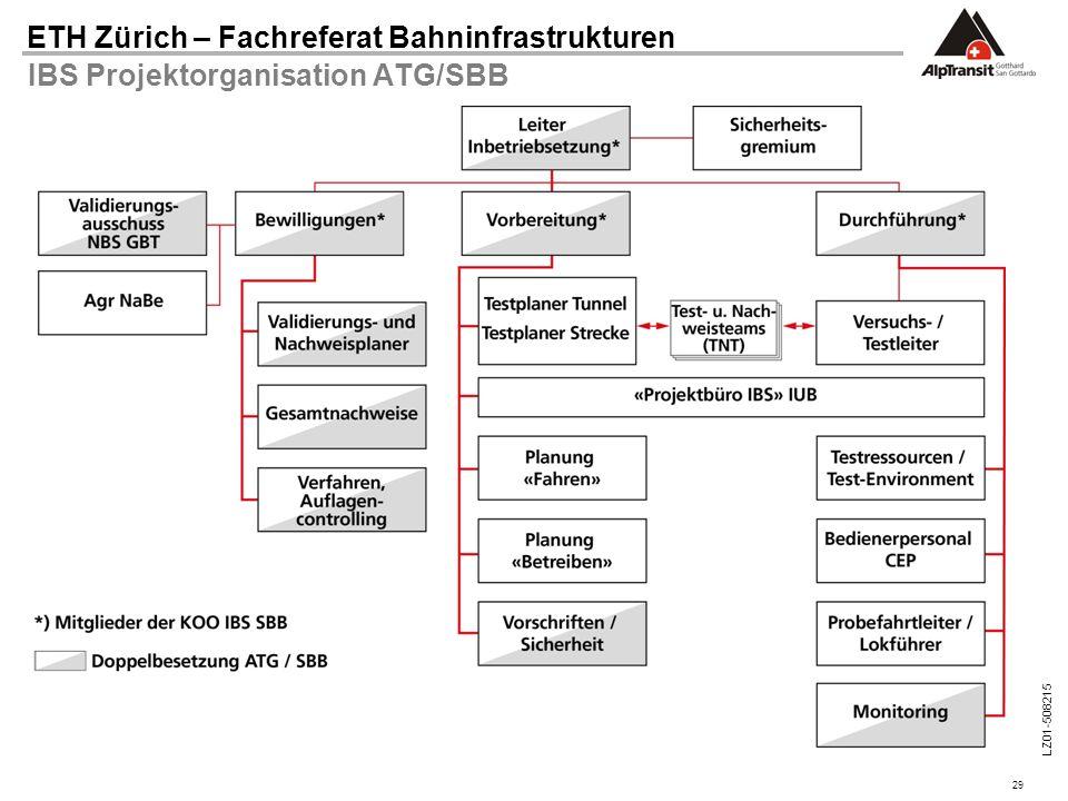 29 ETH Zürich – Fachreferat Bahninfrastrukturen LZ01-508215 IBS Projektorganisation ATG/SBB