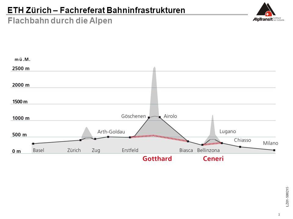 3 ETH Zürich – Fachreferat Bahninfrastrukturen LZ01-508215 Flachbahn durch die Alpen