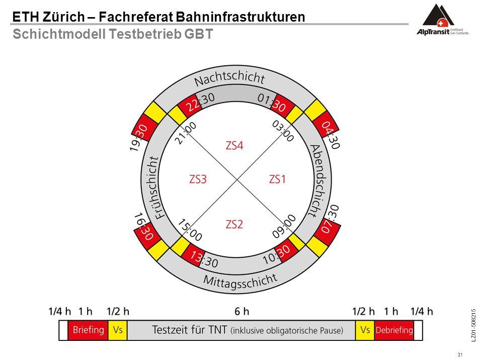 31 ETH Zürich – Fachreferat Bahninfrastrukturen LZ01-508215 Schichtmodell Testbetrieb GBT