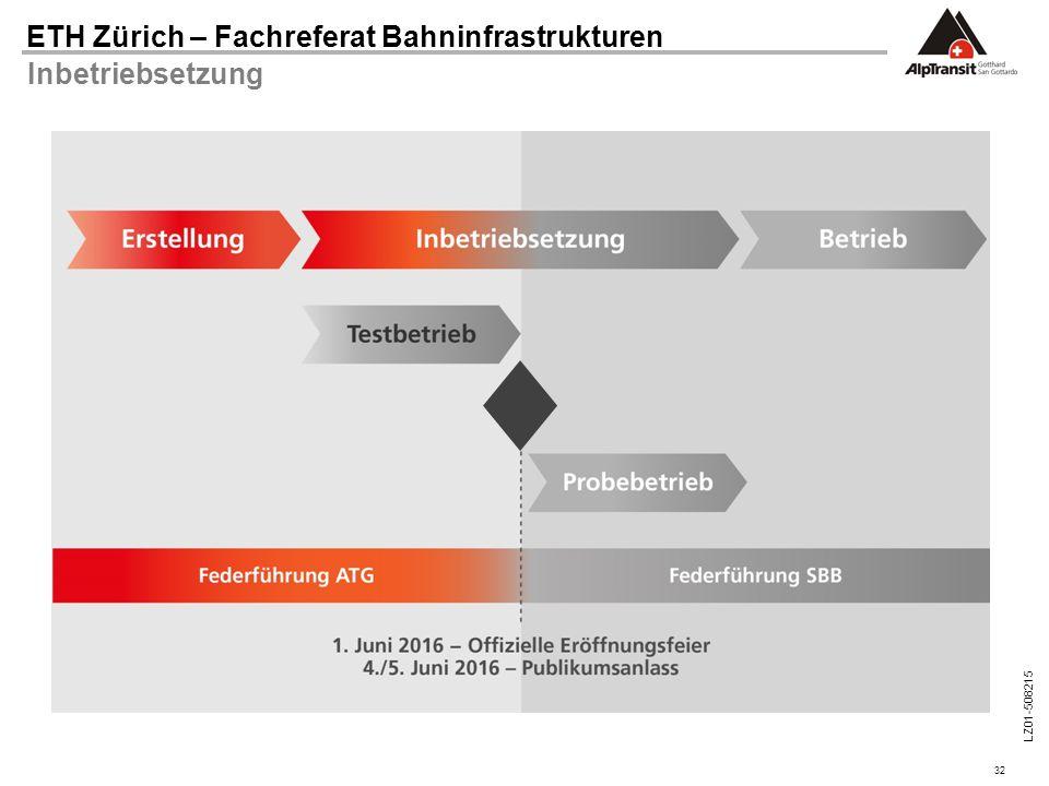 32 ETH Zürich – Fachreferat Bahninfrastrukturen LZ01-508215 Inbetriebsetzung