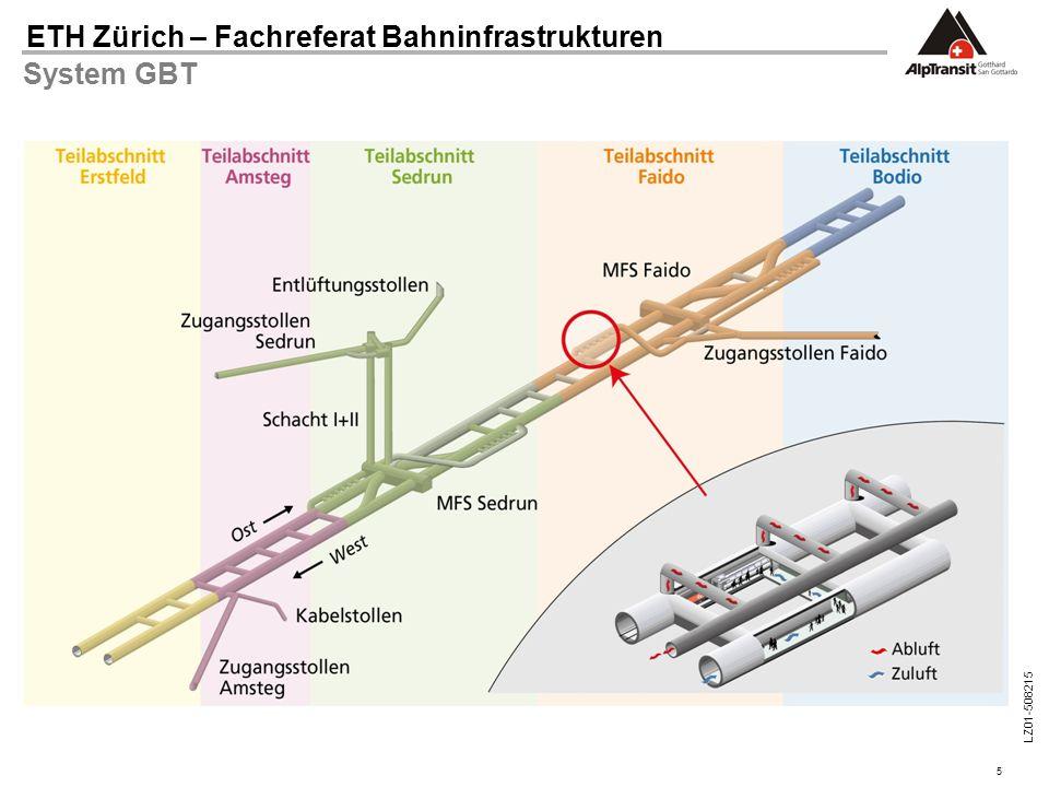 5 ETH Zürich – Fachreferat Bahninfrastrukturen LZ01-508215 System GBT
