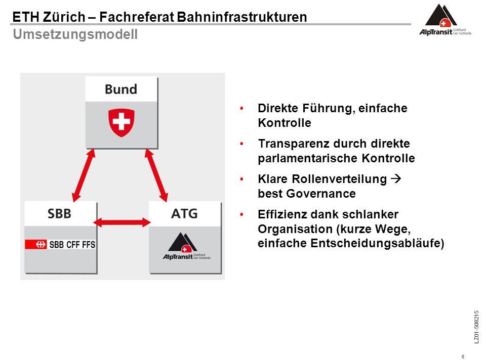 6 ETH Zürich – Fachreferat Bahninfrastrukturen LZ01-508215 Umsetzungsmodell Direkte Führung, einfache Kontrolle Transparenz durch direkte parlamentari
