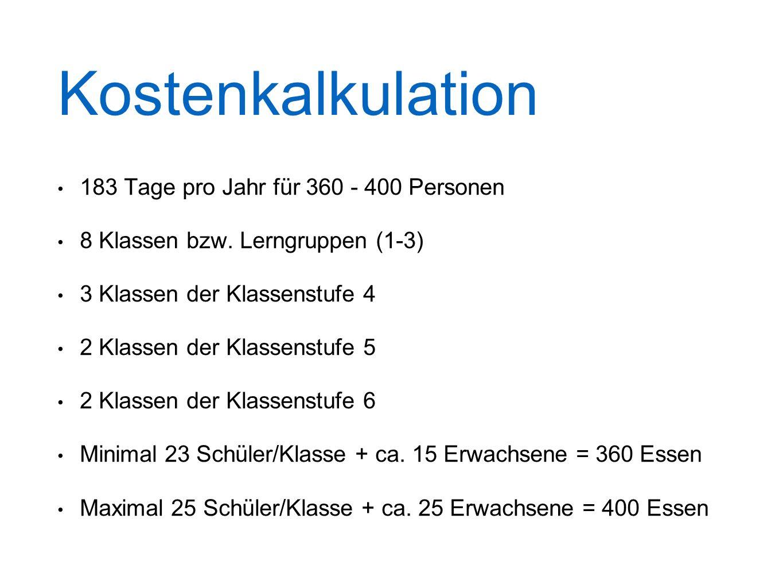Kostenkalkulation 183 Tage pro Jahr für 360 - 400 Personen 8 Klassen bzw.