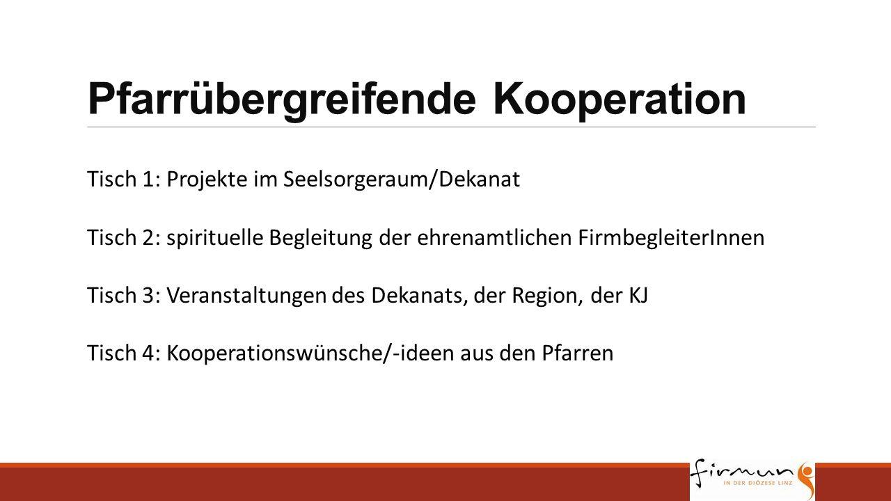 Pfarrübergreifende Kooperation Tisch 1: Projekte im Seelsorgeraum/Dekanat Tisch 2: spirituelle Begleitung der ehrenamtlichen FirmbegleiterInnen Tisch