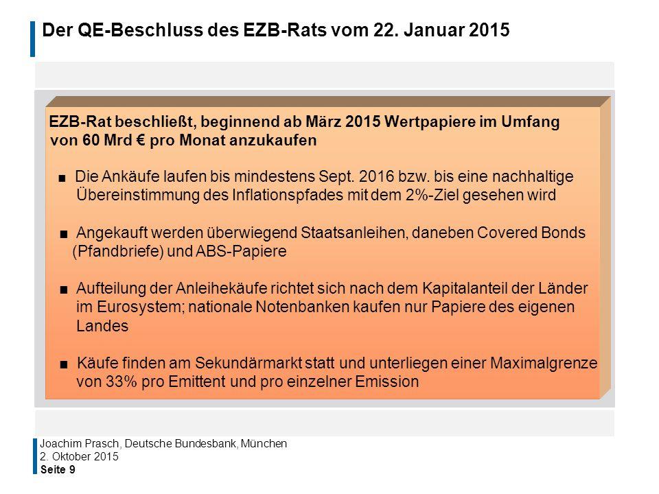 Der QE-Beschluss des EZB-Rats vom 22. Januar 2015 Seite 9 Joachim Prasch, Deutsche Bundesbank, München 2. Oktober 2015 EZB-Rat beschließt, beginnend a